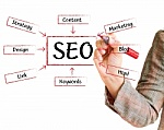 SEO clean up project