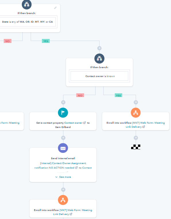 privo-hubspot-workflow-email-follow-up