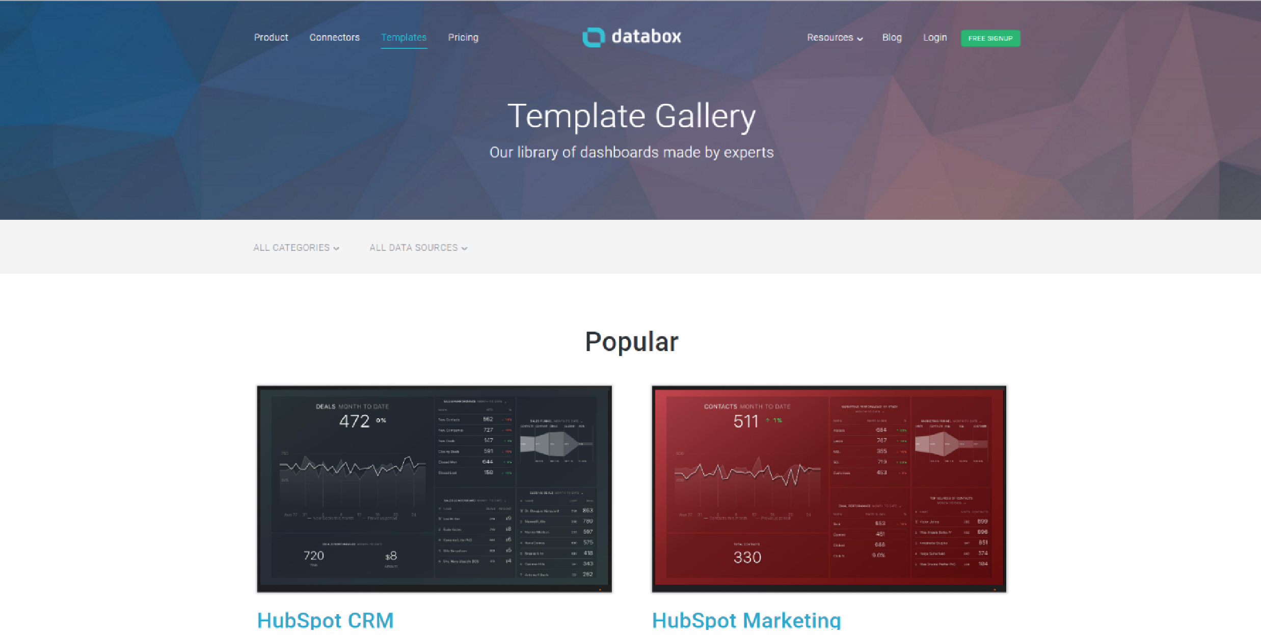 databox template gallery