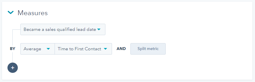 creating a dashboard widget to track lead follow up times
