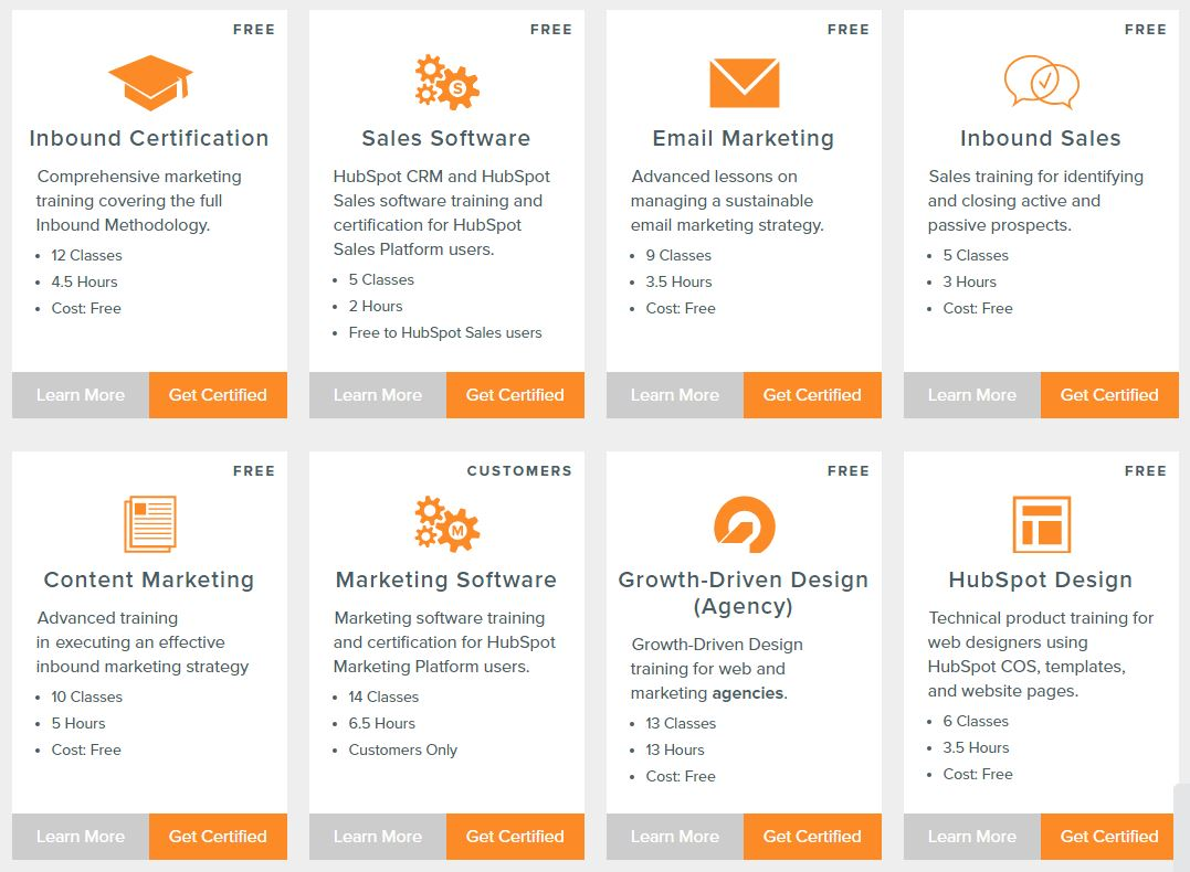 HubSpot Inbound Certifications