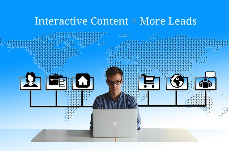 Interactive Content to Boost Leads