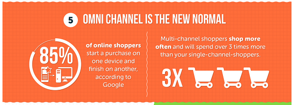 Omni-channel-is-new-normal.png
