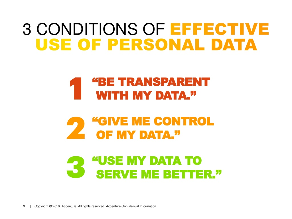 3-conditions-to-use-customer-data.jpg