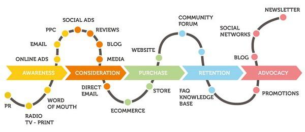 Customer-journey-flow-by-device.jpg