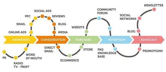 Customer-journey-flow-by-device.jpg
