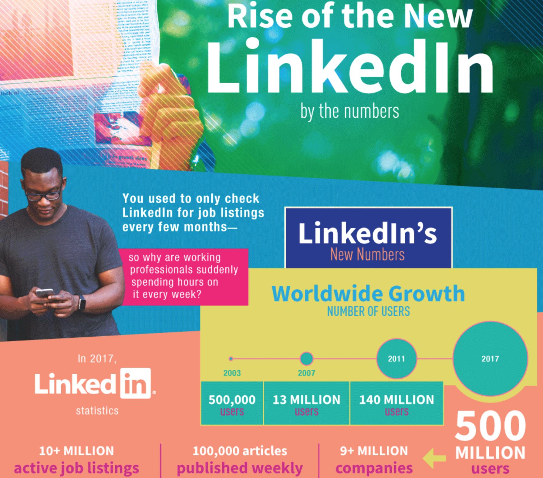 New-LinkedIn-graphics