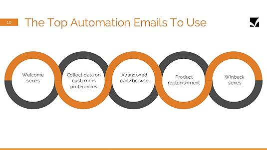 how-to-leverage-trust-to-optimize-your-email-marketing-10-638.jpg