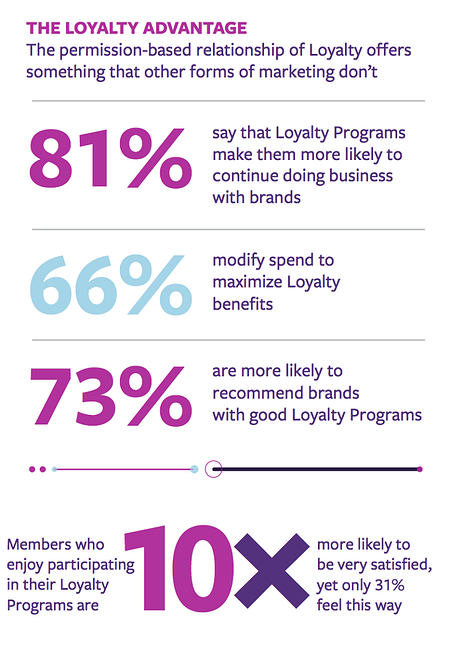 Ecommerce-Loyalty-Program-2-750x1091
