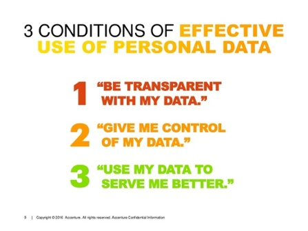 3-conditions-of-using-personal-data copy
