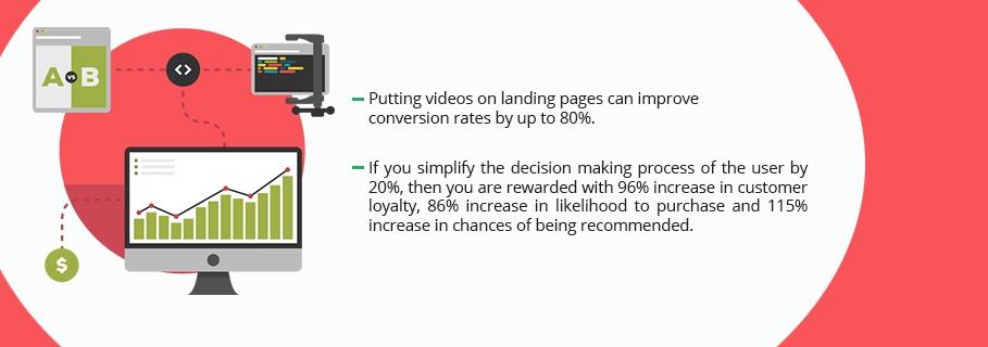 Conversion-Rate-Optimization-Facts-CBE.jpg