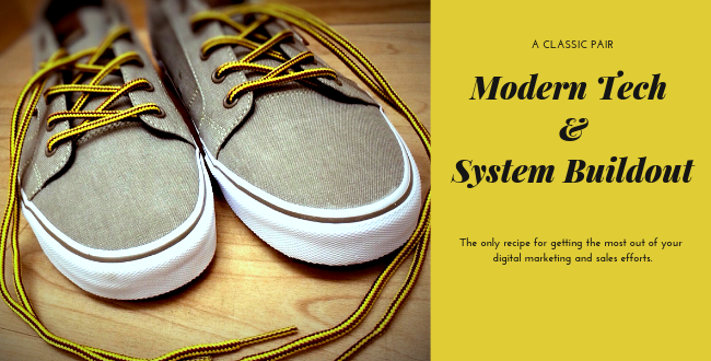 Evaluate Your Marketing System