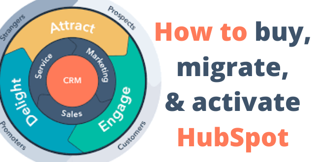 How to activate HubSpot