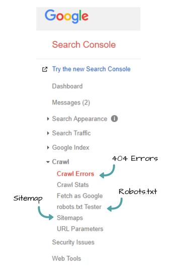 Google Serch Console Audit