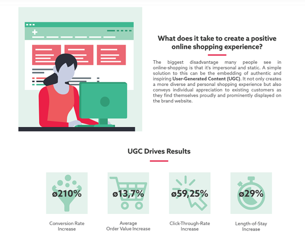 UGC-drives-results