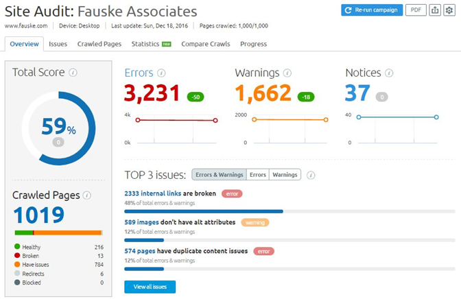 fauske seo audit