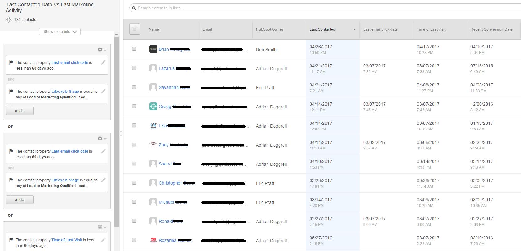 Hubspot completed smart sales list