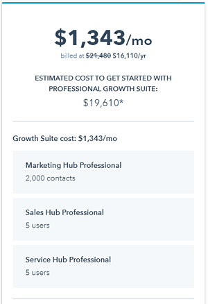 growth suite pricing 1'2'21