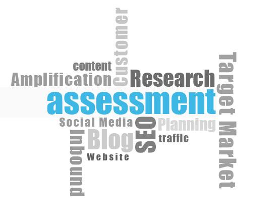 Inbound Marketing Assessment Word Cloud