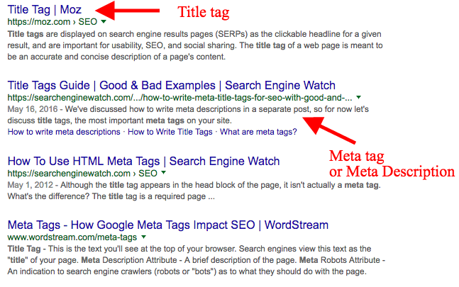 Title and Meta Tags Examples