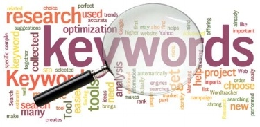 Optimized Keywords Can Help SERPs