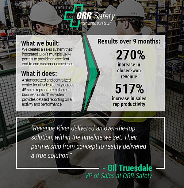 sales enablement success story