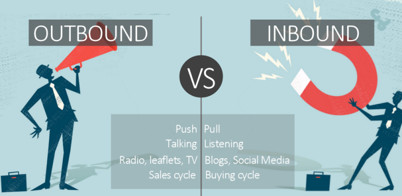 inbound marketing shifts the role and power of the sales person