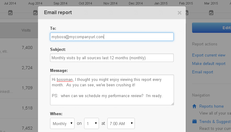 how to email your marketing report