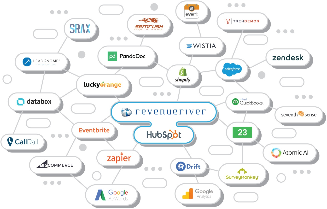 modern software stack & technology ecosystem