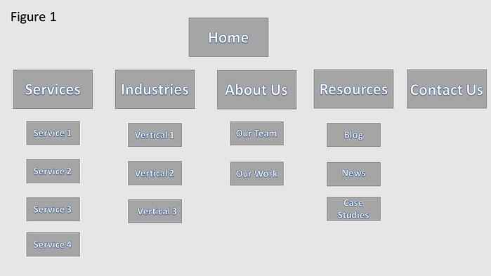 website sitemap example