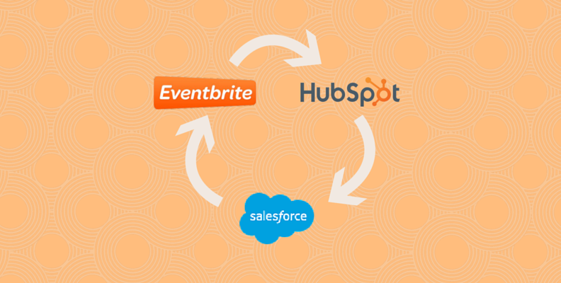 eventbrite-hubspot-salesforce-integration-trio