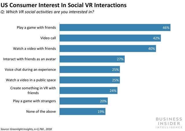 social-use-of-VR