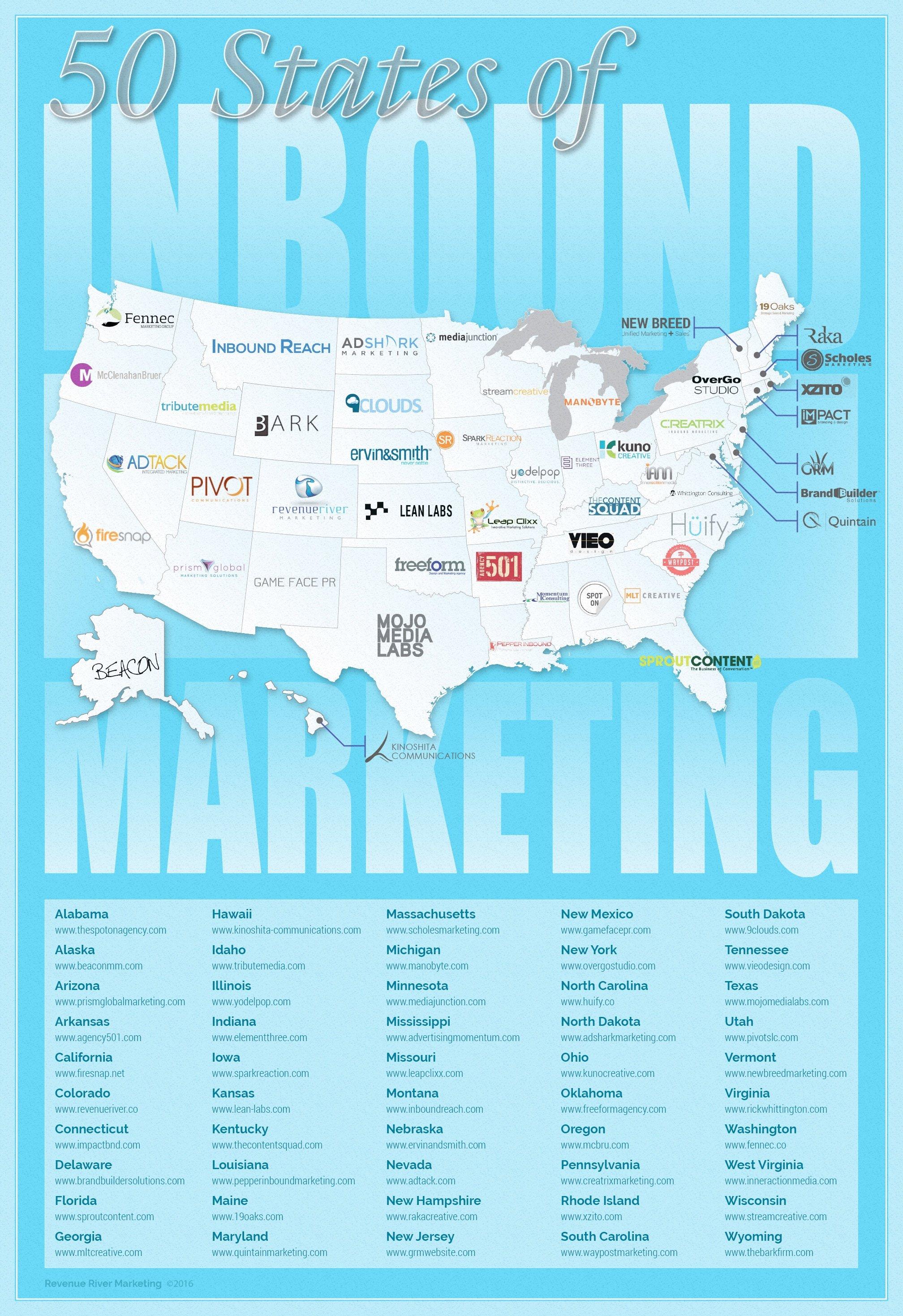50 states of inbound marketing