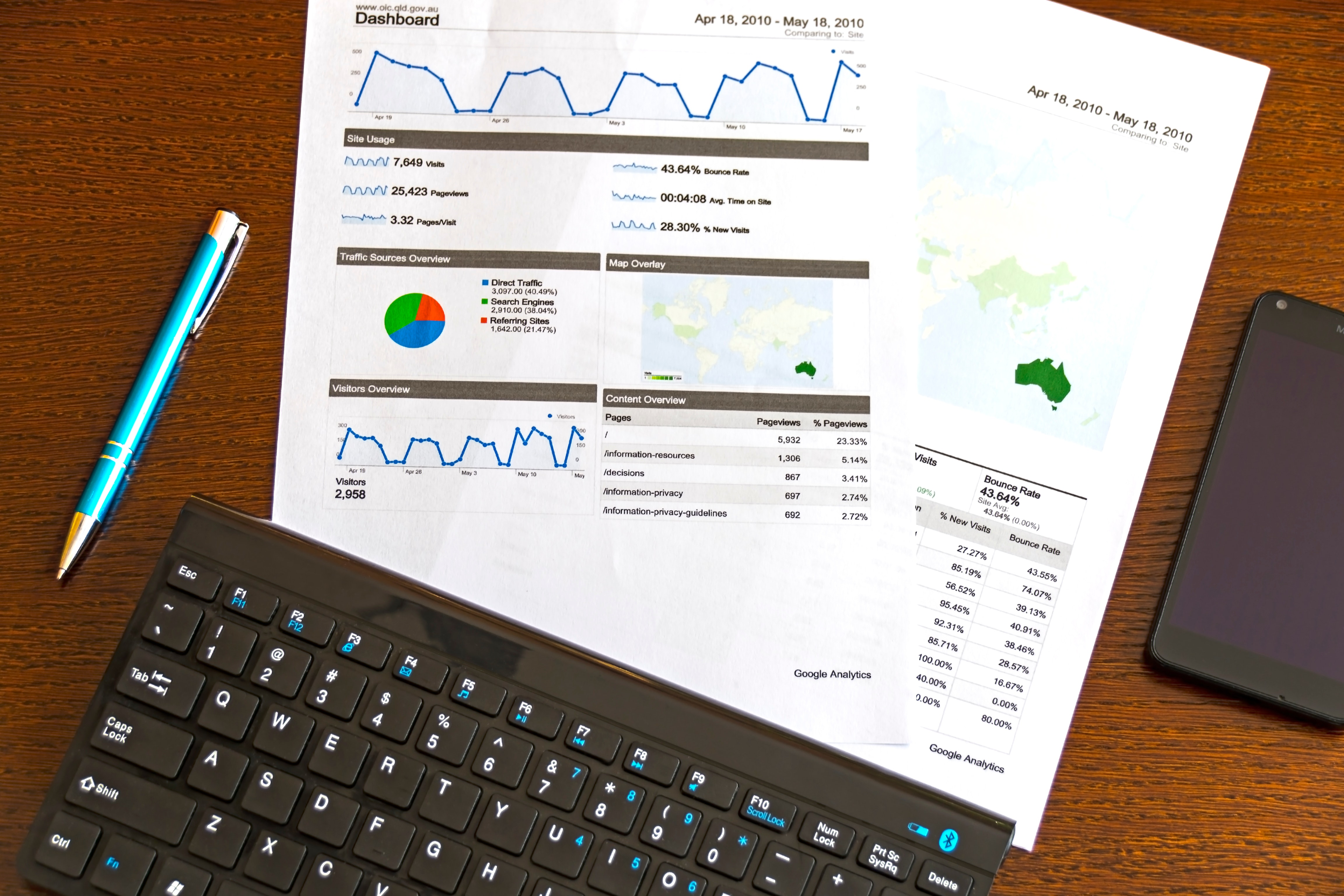 benefits of paid media search advertising
