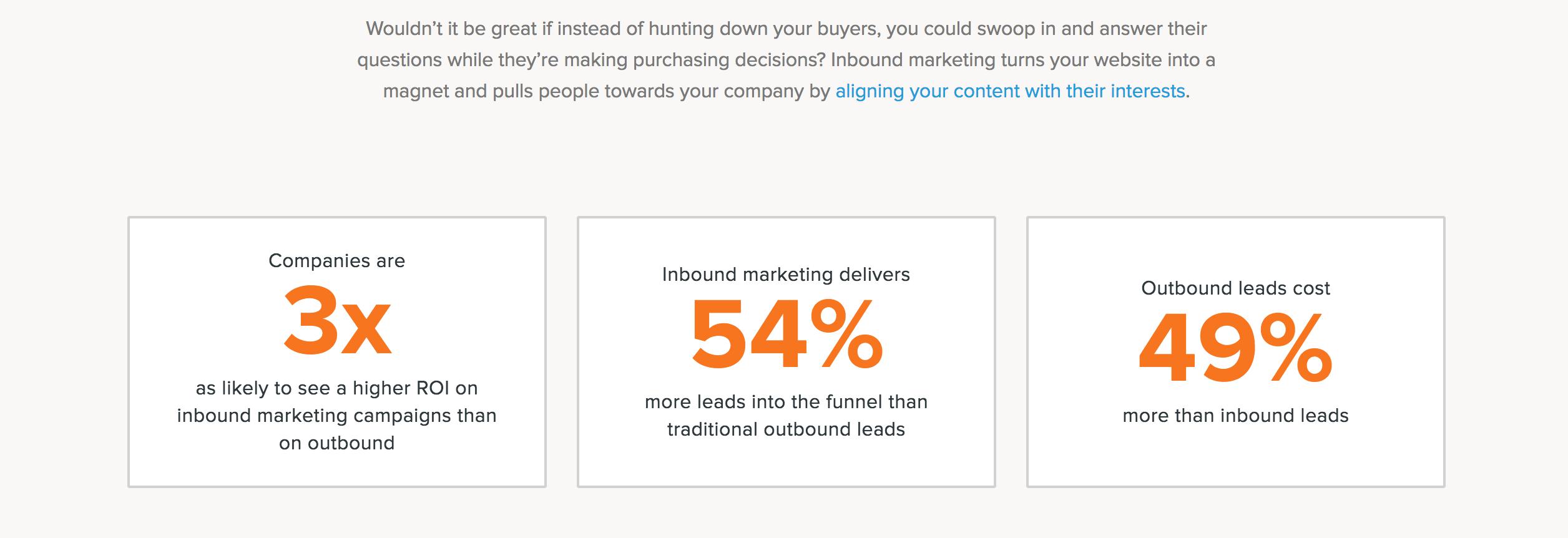 Inbound marketing returns